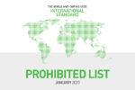 ProhibitedList20201
